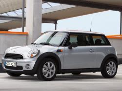 Транспортный налог на Mini Hatch 2016 год, Какой транспортный налог на mini hatch в регионах России?