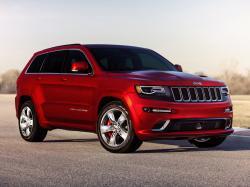 Транспортный налог на Jeep Grand Cherokee 2016 год, Какой транспортный налог на jeep grand cherokee в регионах России?